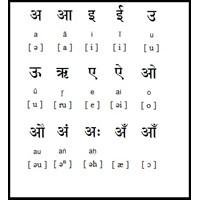 Marathi Alphabets | Marathi Scripts